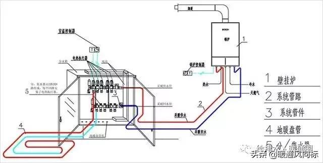 锅炉水暖安装图