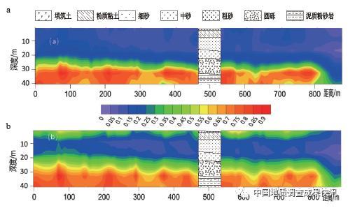 南昌城市地下空间精细物理探测技术研究取得新进展