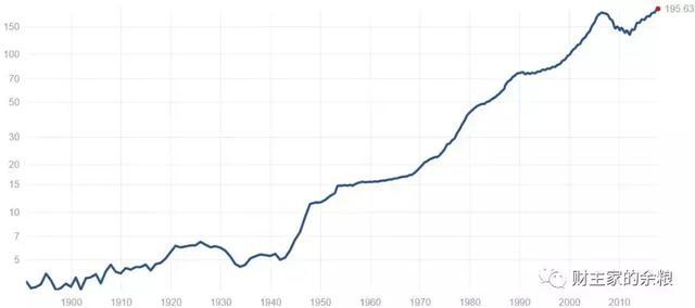 被房价拖垮后,这个国家是如何爬起来的?