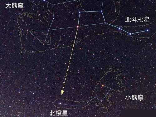 """北极星原来是个""""三体"""",3颗星都比太阳大-第2张图片-IT新视野"""