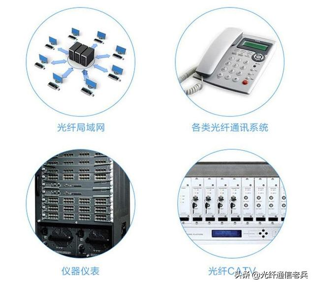 MPO转LC万兆8/12/24芯多模OM3/OM4兼容华为数据中心光纤跳线