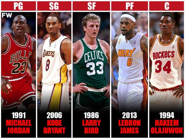 82勝0負?美媒評NBA史上最無解首發陣容:91年喬丹+06年Kobe+13年詹姆斯!