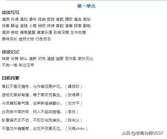 2019年语文六年级下册词语盘点、日积月累.doc -max上传文档...