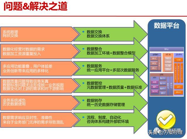 企业工会组织架构