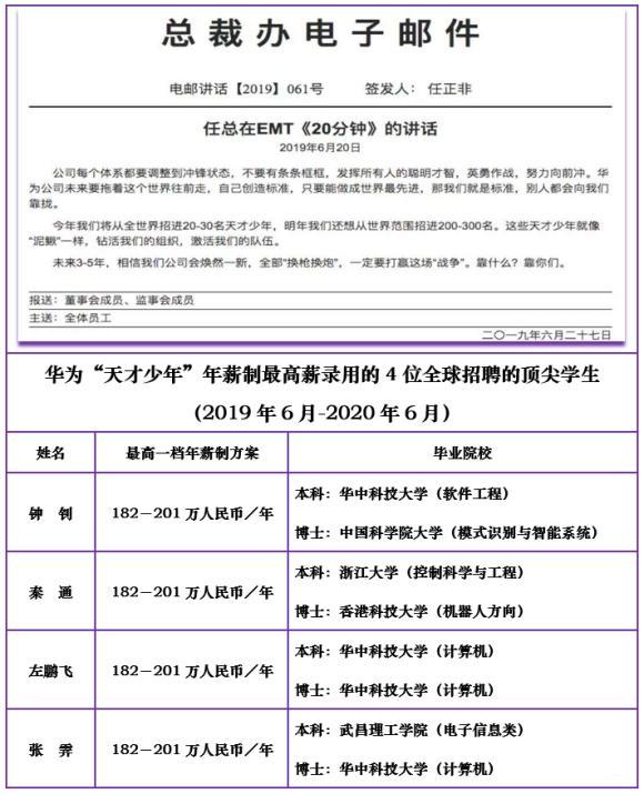 """最高年薪201万,武昌理工学院""""天才少年""""张霁的成长故事"""
