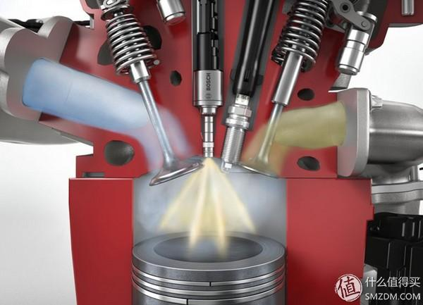 老司机秘籍:那么多款燃油添加剂,究竟应该怎么选?