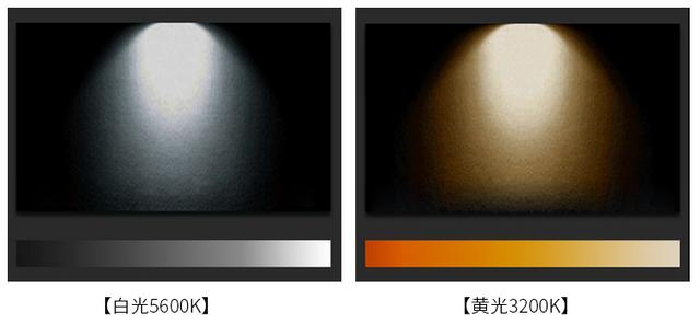 怎样选择LED补光灯?购买LED摄影补光灯的10大注意事项