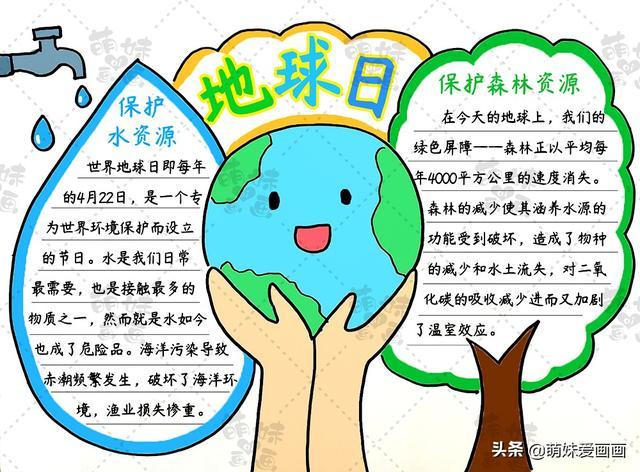 呵护地球保护家园儿童画绘画作品_可可简笔画