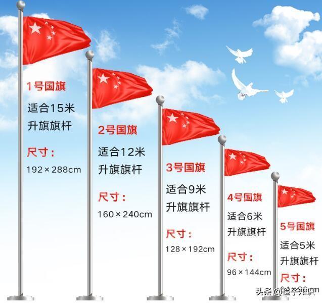 公司旗帜的标准尺寸是多少?一号旗:1920x2880mm 二号旗:1600x...