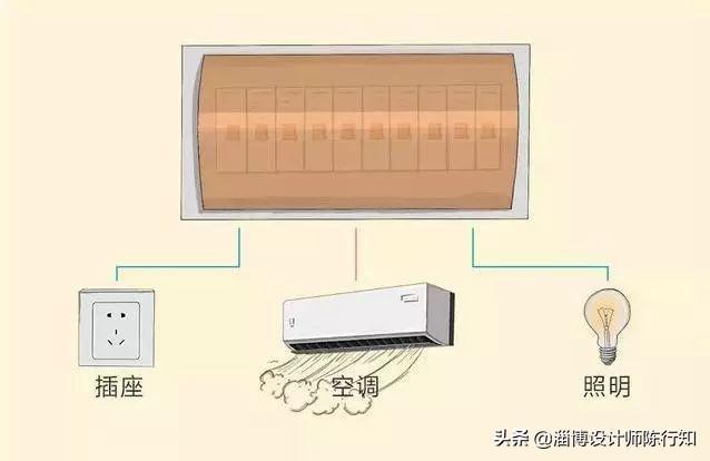 家装水电改造图纸