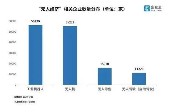 """转危为机?日媒:疫情倒逼中国领跑""""无人经济"""""""