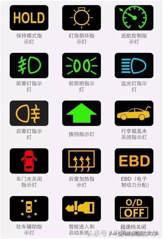 车辆故障灯标志图解