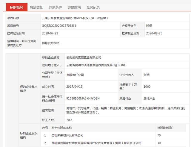 二次挂牌云尚度假置业70%股权,若成功云南城投将退出大渔片区开发