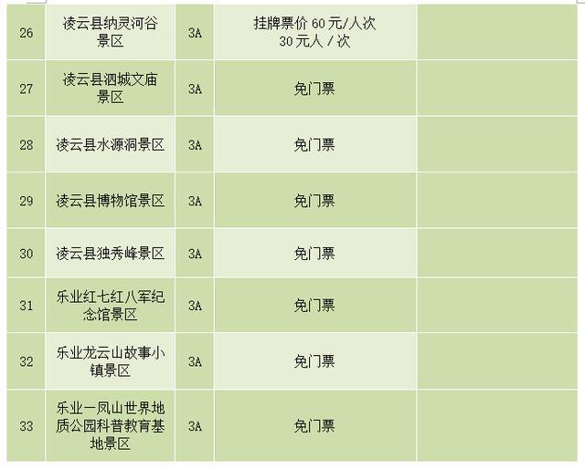 即日起,广东籍游客到百色游玩可享景区门票减免优惠