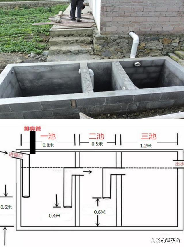 农村厕所改造施工照片