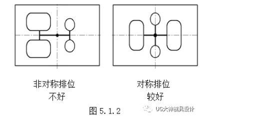 注塑模具结构简图
