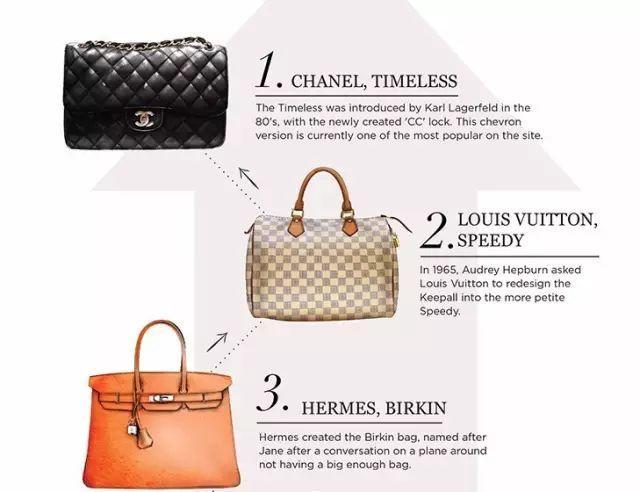 奢侈品牌女包有哪些?包包品牌排行榜10强大全_排行榜123网