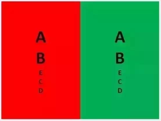 体检视力辨色力图