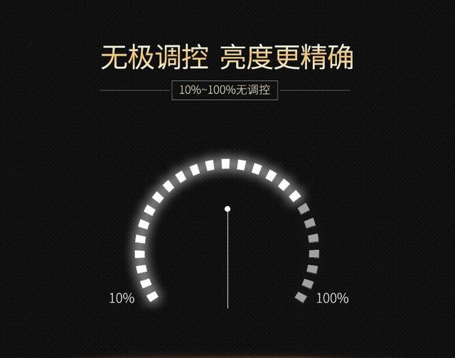 LED太阳灯哪个好?选择太阳灯应该注意什么问题?
