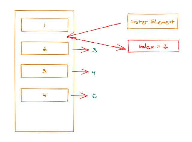 总结我对Vue项目上线做的一些基本优化