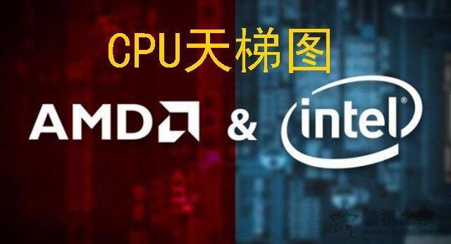 电脑组装之CPU(简单快速入手)后附CPU天梯图
