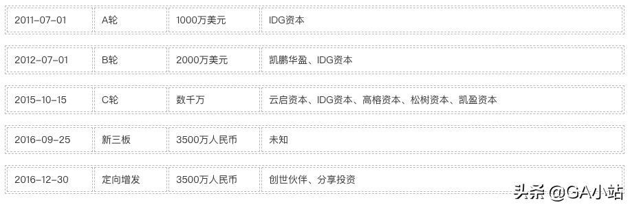DSP平台介绍——力美科技