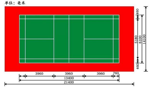 【地掷球场标准尺寸地掷球场人造草坪地掷球场草坪】-黄页88网