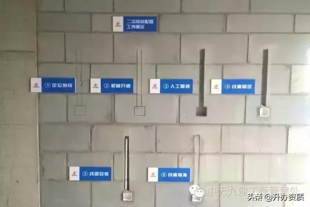 单位工程施工平面图