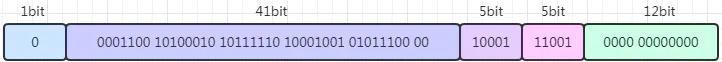 9种分布式ID生成方式,总有一款适合你