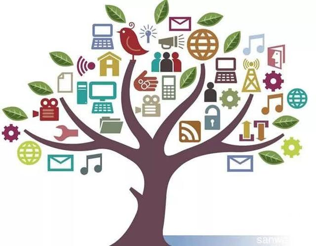 数字营销到底是个什么概念?