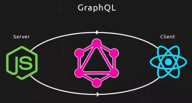 是什么让我放弃了restful api?了解清楚后我全面拥抱GraphQL