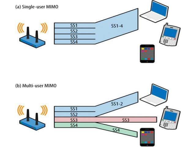 全屋 WiFi 6 如何布局?Linksys MX10600 评测告诉你