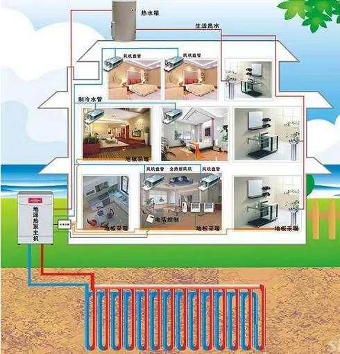 空气源热泵采暖系统图