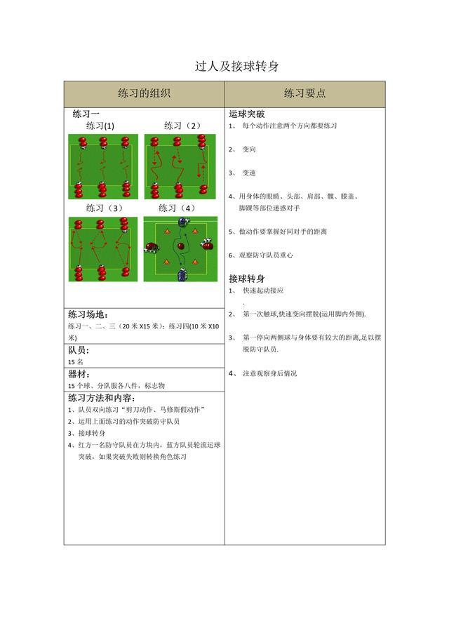 小学体育足球教案模板