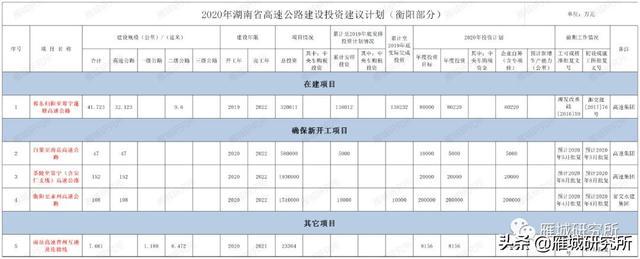祁东县城未来规划图