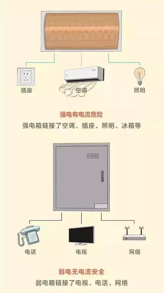 水电装修图纸设计图纸