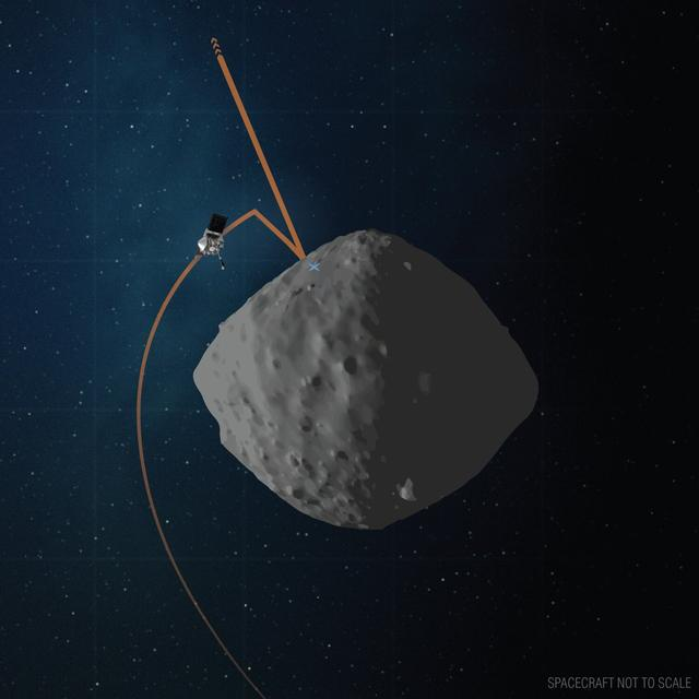 奥西里斯-REx探测器将第二次演练触碰小行星本努-第1张图片-IT新视野