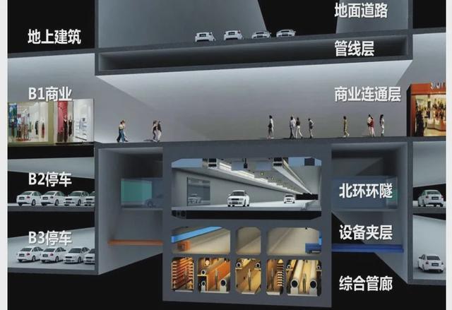 """新基建新方向,抢夺""""万亿级""""地下综合管廊市场"""