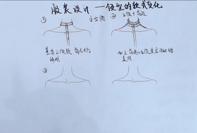 衣身·领子·袖子款式设计干货合集|服装解构起来如此的有趣