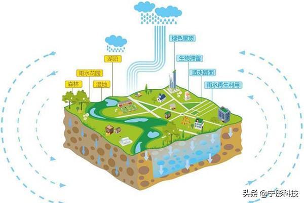 无锡装修网:什么是透水砖?透水砖类型介绍,别墅装修用它最好!