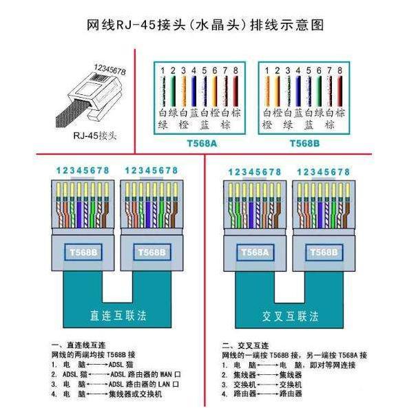 台式电脑网线连接路由器方法介绍_路由器_网络_脚本之家