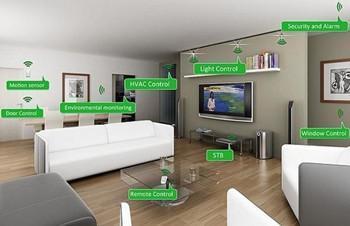 如何选择一套智能家居系统,看看一下几点