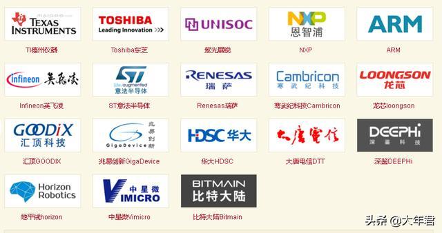 什么是半导体,全球十大半导体厂商介绍,你认识几个