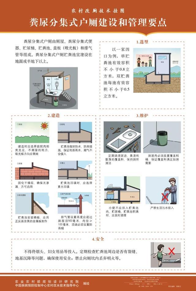 新农村厕所改造施工图