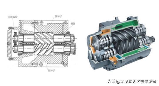 螺杆式空压机_螺杆式空压机【品牌|图片|价格行情】 - 造价通