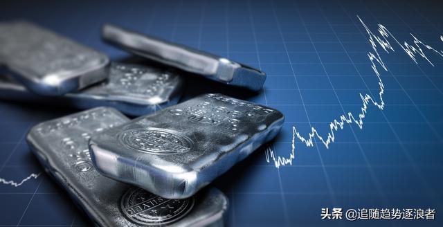 人民币白银k线图