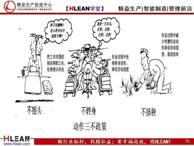 「精益学堂」精益生产漫画集
