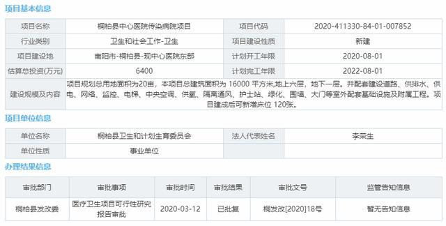 河南信合医院_信阳_河南省_寻医问药专家频道