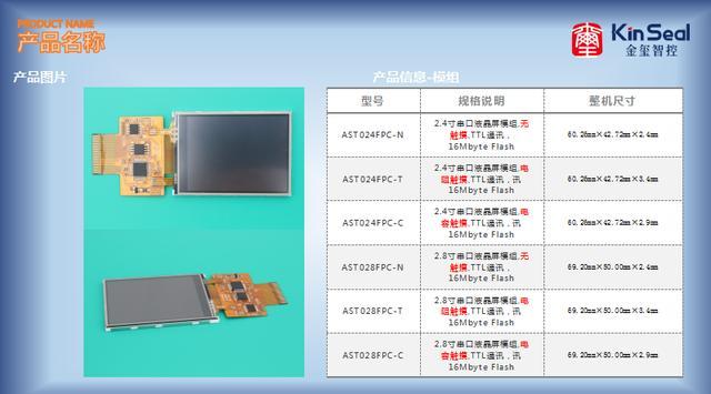 10.4工业显示屏