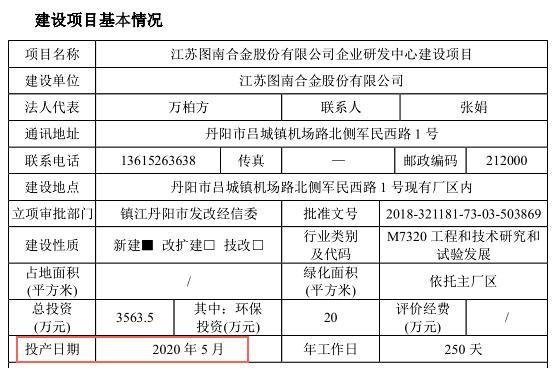图南股份IPO:企业改制存疑,信息披露不一,募投项目或投产